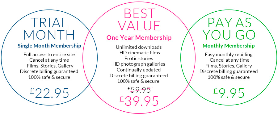 Special offer annual membership price